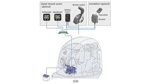 Opcijski digitalni mrežni mjerači - jasne i točne informacije