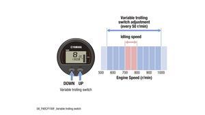 Enkel styring av motorturtall for dorging (med tilleggsutstyr)
